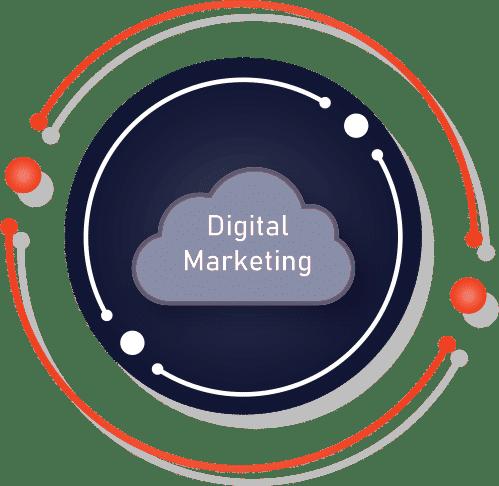 خدمات دیجیتال مارکتینگ کدپز
