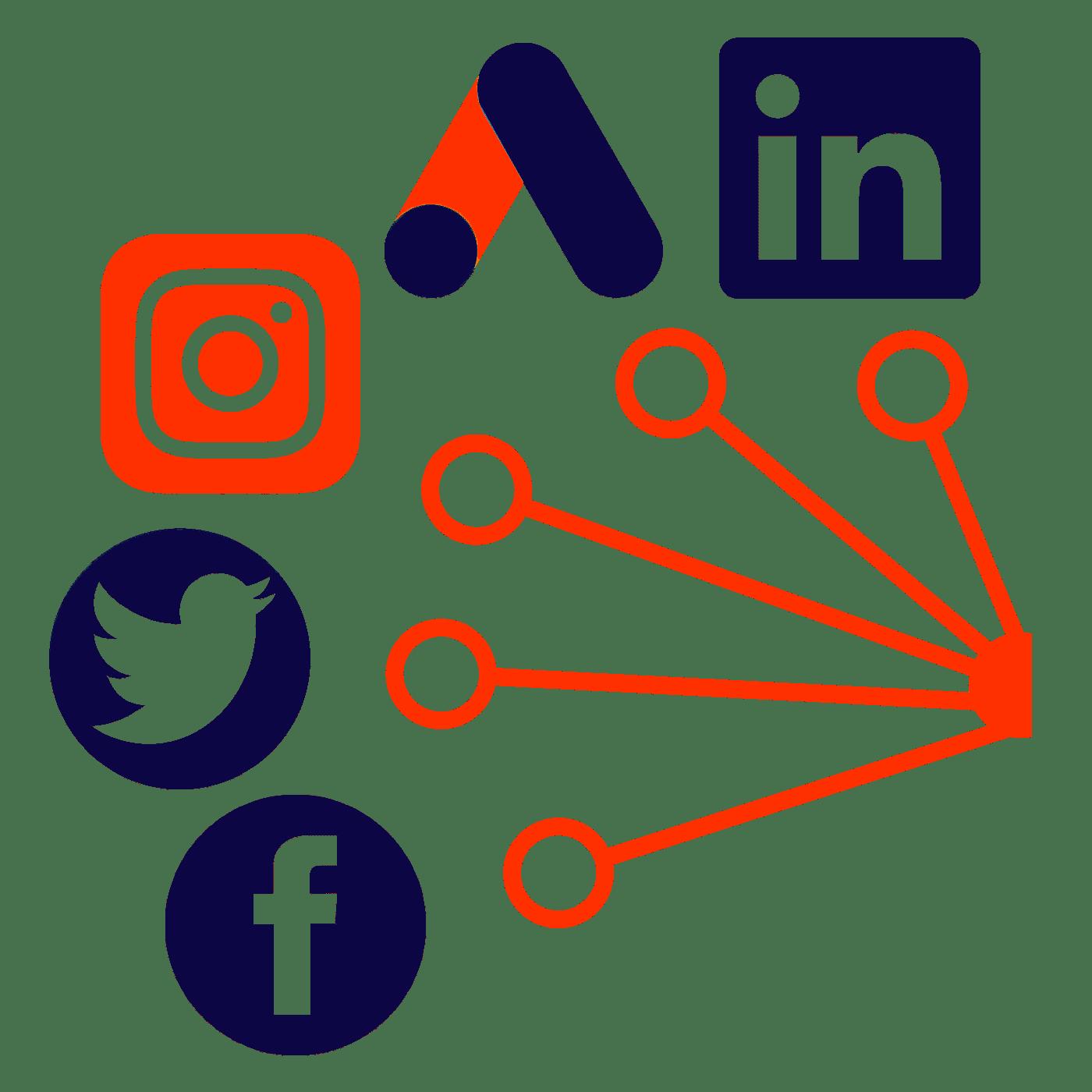 تبلیغات شبکههای اجتماعی کدپز