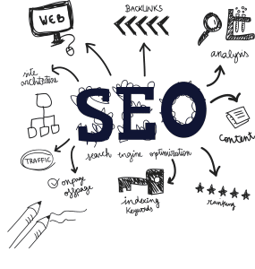 خدمات سئو سایت چیست؟