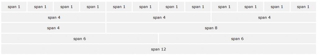 شبکه بندی در بوت استرپ 4
